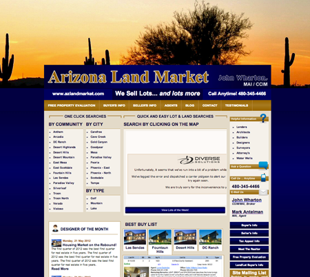 Arizona Land Market